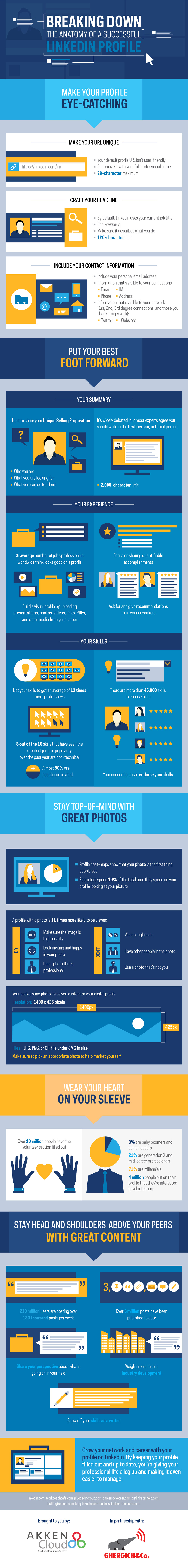 linkedIn-profile-infographic