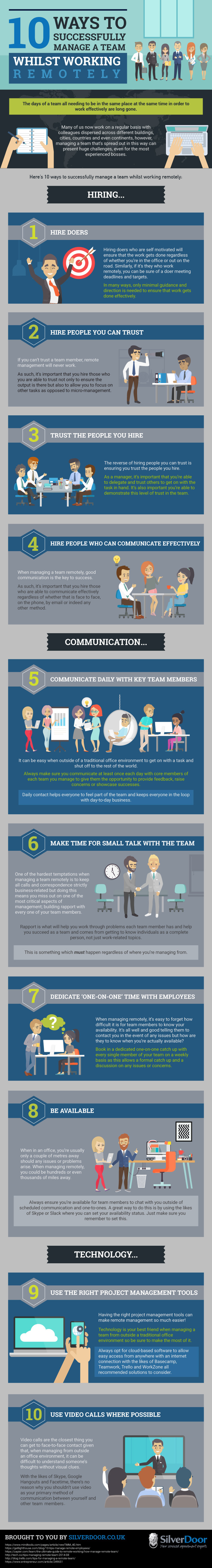 how-to-manage-a-team-remotely