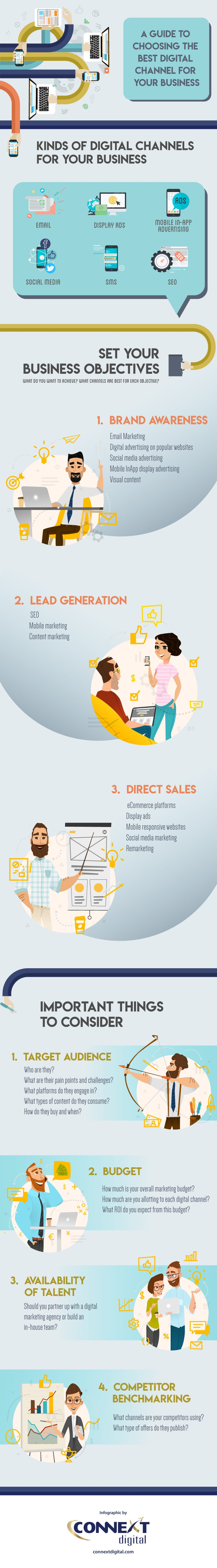 Infographic: Which really is the best digital marketing channel for your small business?