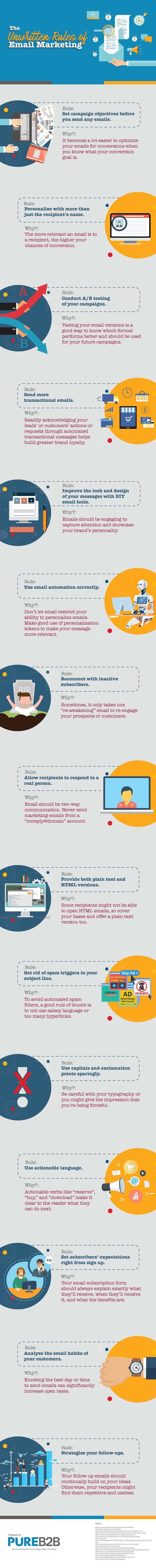 Infographic: The 15 Unwritten Rules for Email Marketing You Must Know