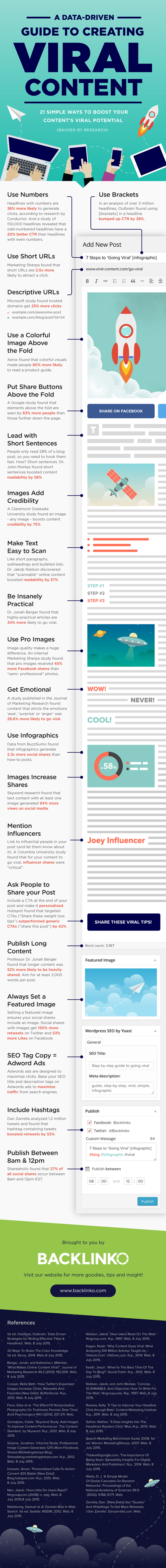 21-Simple-Ways-to-Create-the-Best-Viral-Content-INFOGRAPHIC