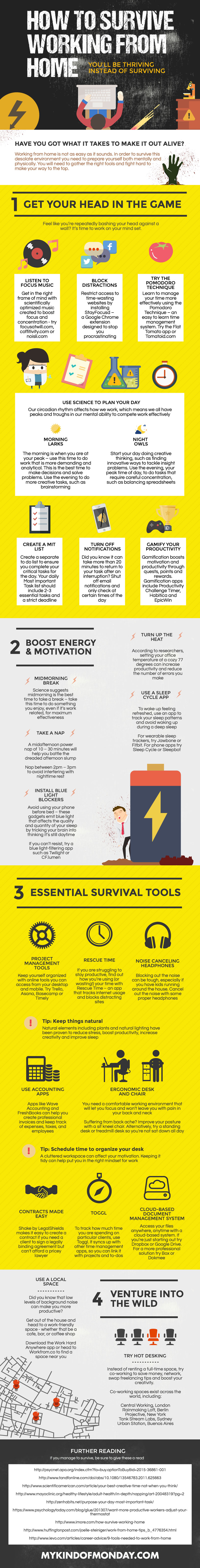 infographic-survive-working-from-home
