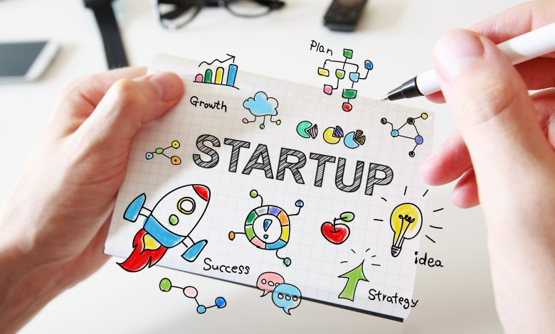 Starting Your Own Business (Part I)