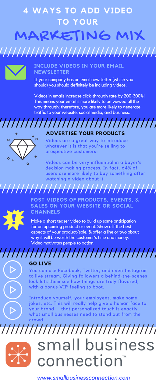 Infographic: 4 Ways to Add Video To Your Marketing Mix