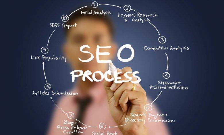How to Really Make SEO Work For You