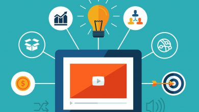 Photo of Infographic: Video Marketing for Small Business