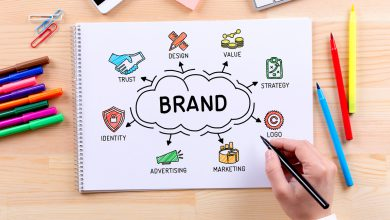 Photo of Infographic: 18 Ways to Build a Strong Brand