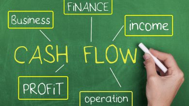 Photo of Cash Flow Problems? This is the Answer: