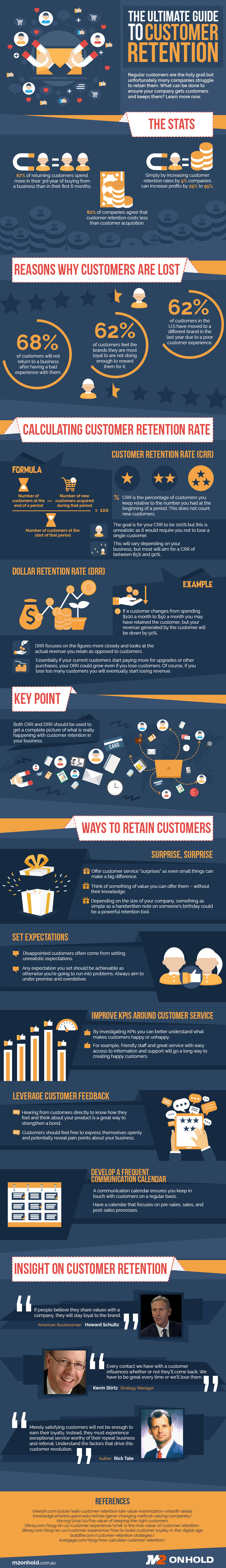 Infographic: The Ultimate Guide to Customer Retention