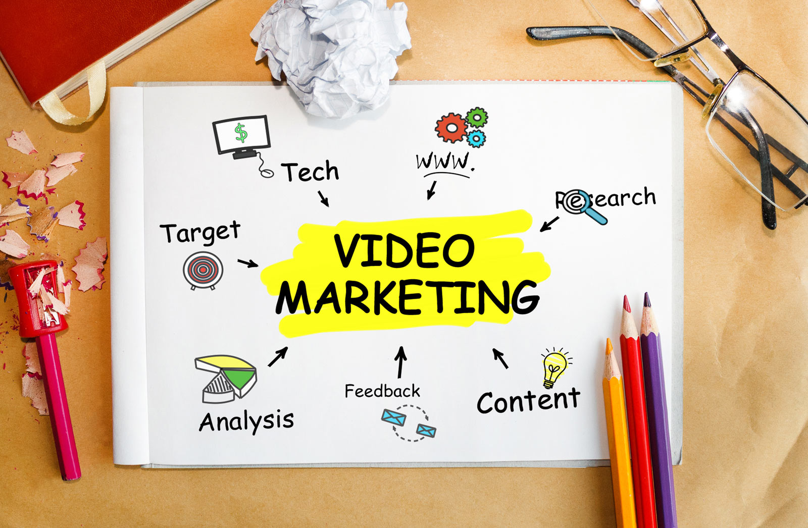 Infographic: Why Video is a Must-Have Sales Tool