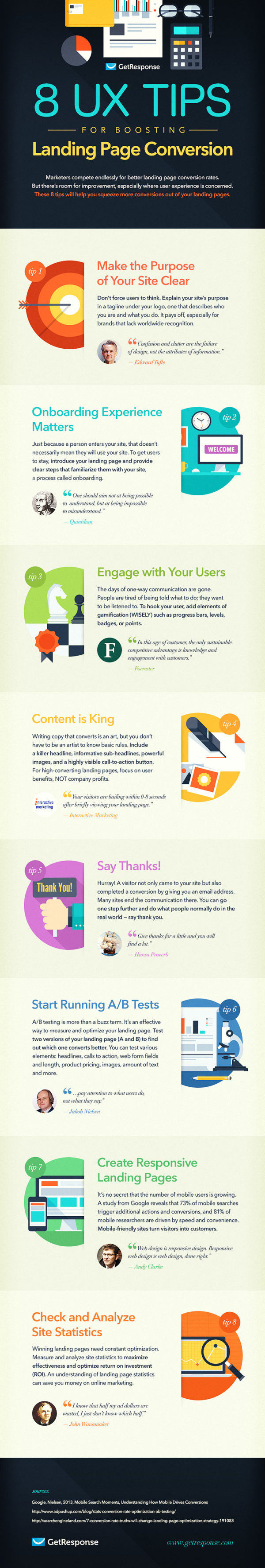 Infographic: Top Tips for Boosting Your Website Conversion Rates