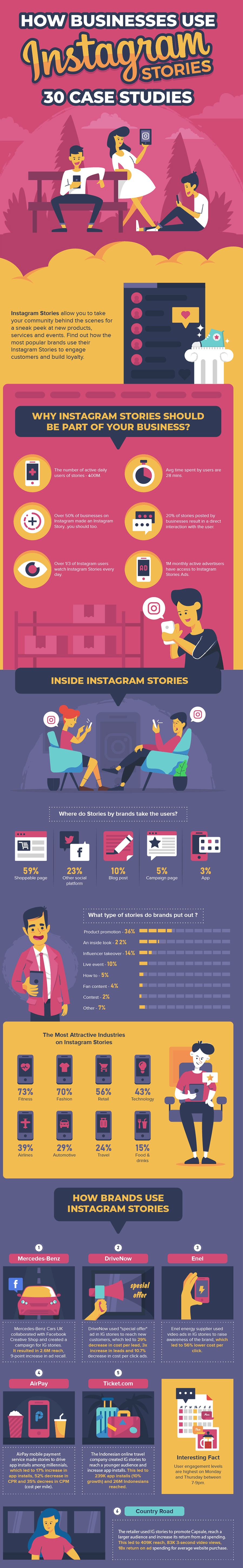 Grow Your Small Business With Instagram Stories