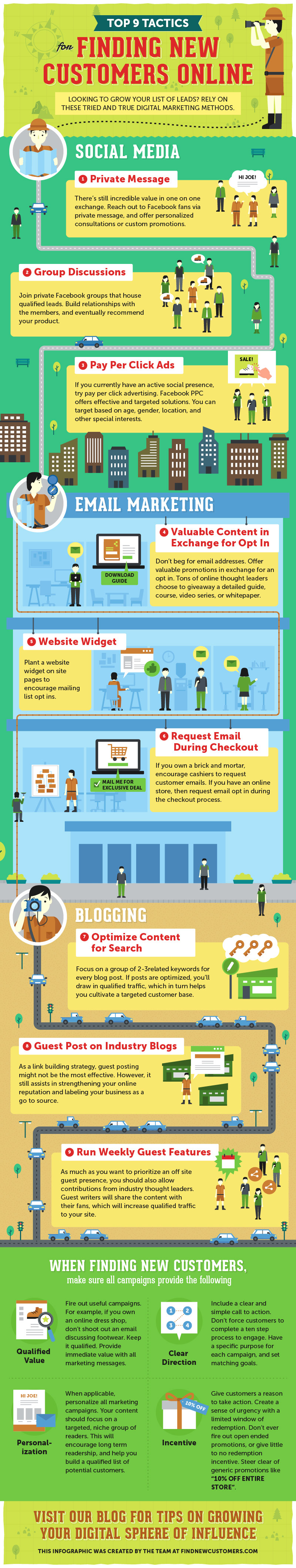 Infographic: 9 Tactics for Finding Customers Online