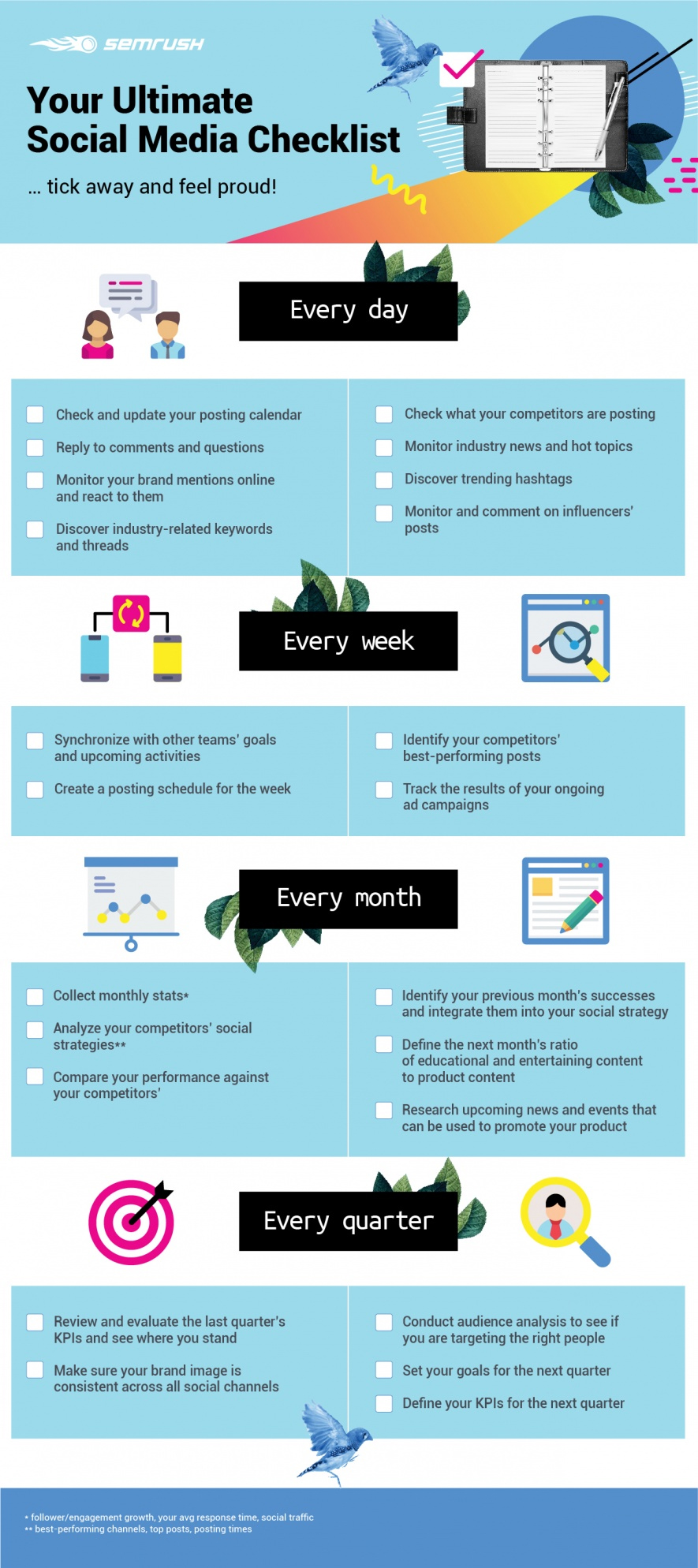 Infographic: The Ultimate Social Media Marketing Checklist