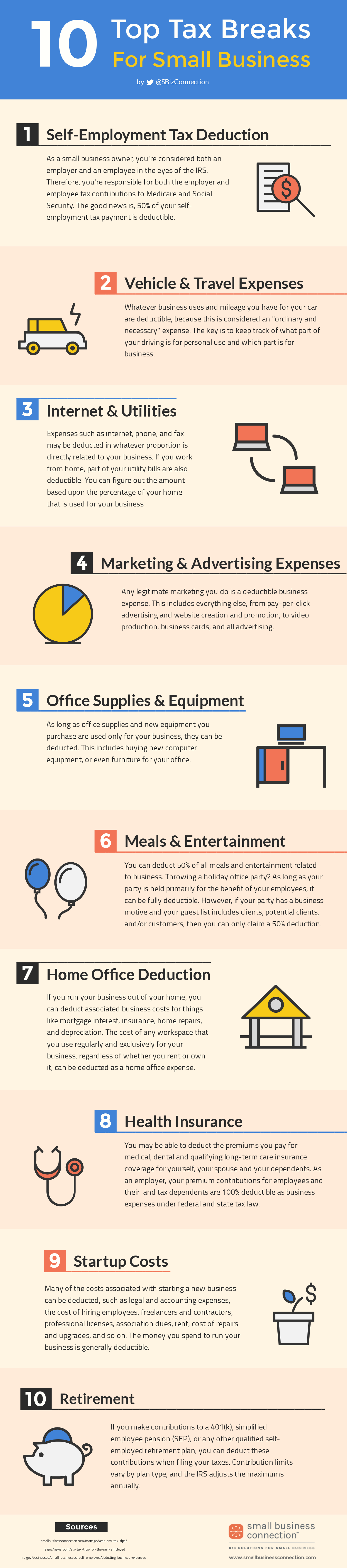 Infographic: 10 Top Tax Breaks For Small Business