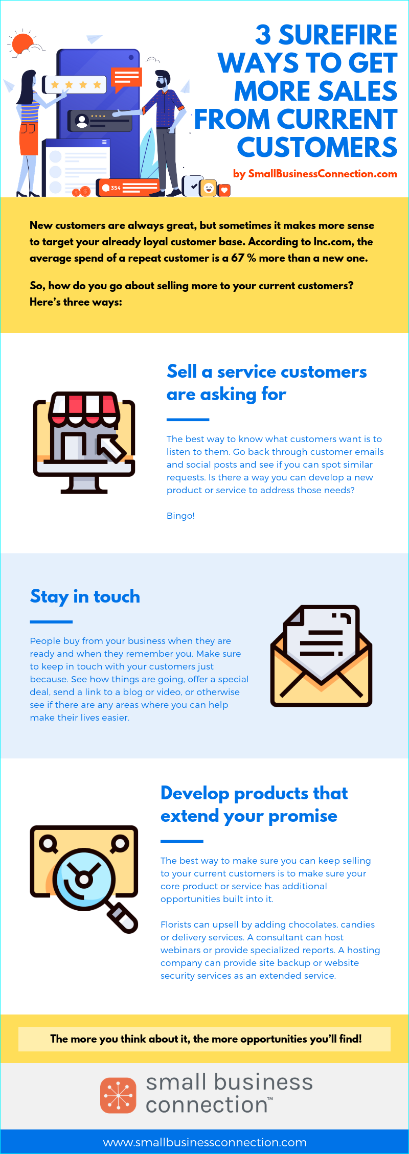 Infographic: 3 Surefire Ways to Get More Sales From Current Customers