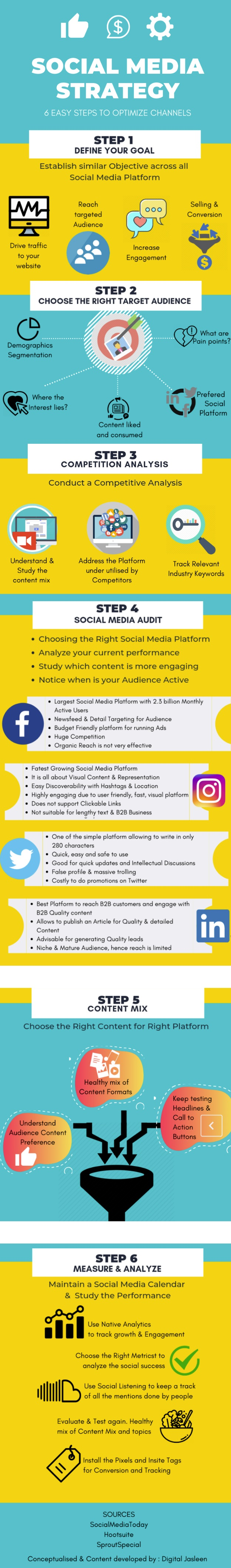 Infographic: A 6-Step Social Media Marketing Plan