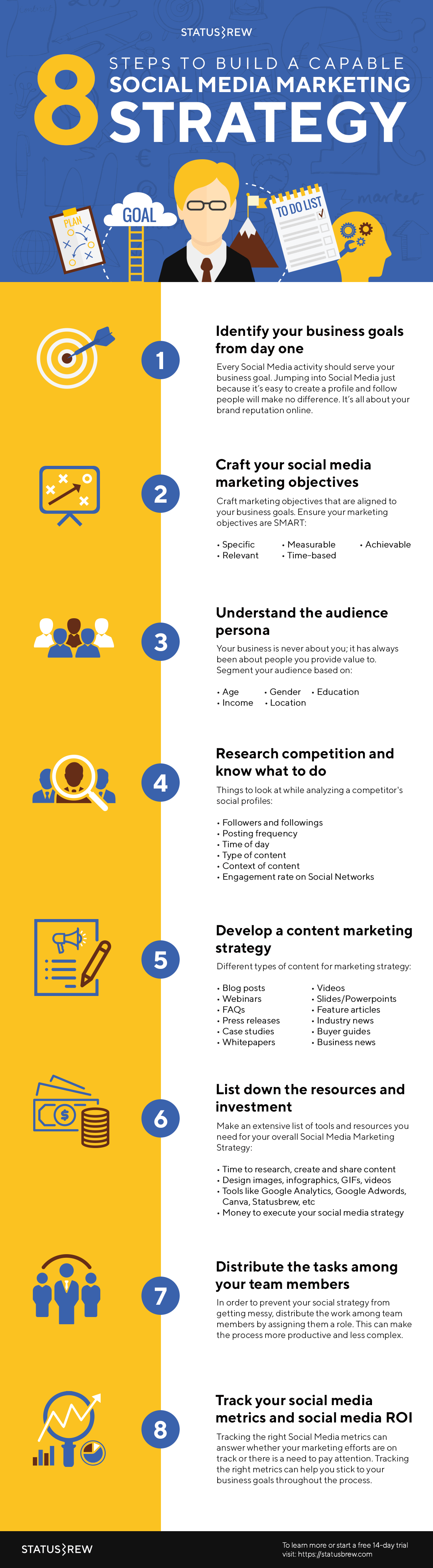 Infographic: 8 Steps to Building a Great Social Media Marketing Plan