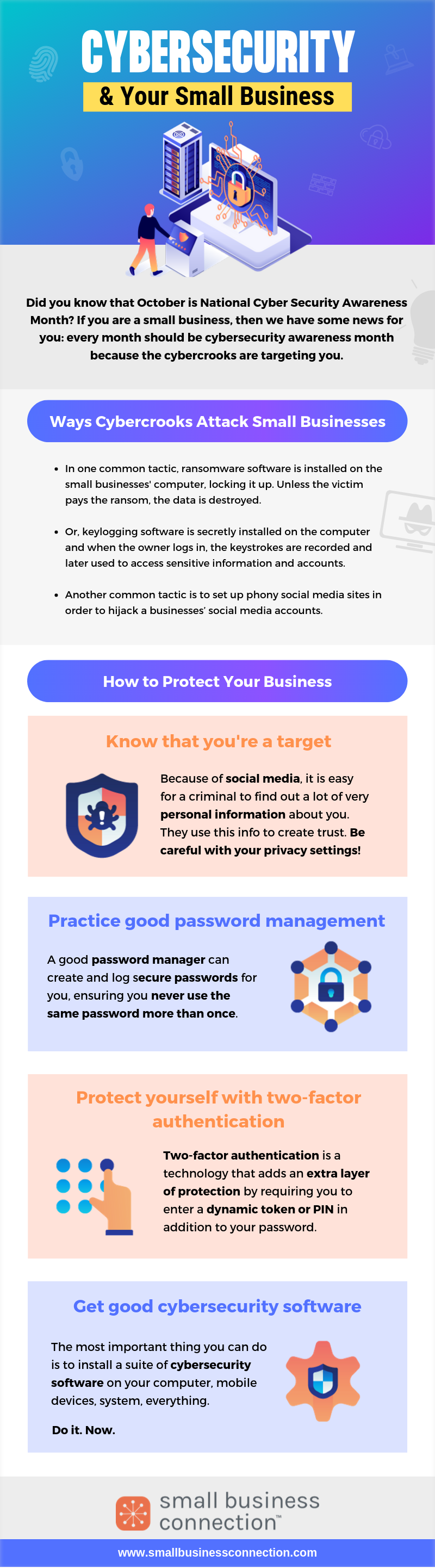 Infographic: Cyber Security & Your Small Business