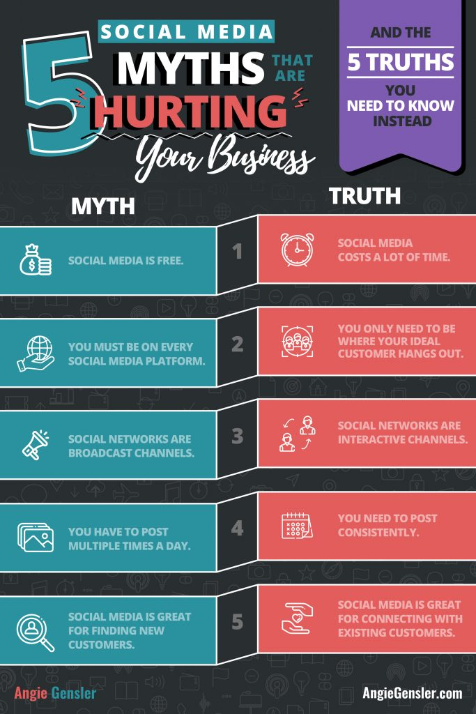 Infographic: 5 Social Media Myths That Are Hurting Your Business