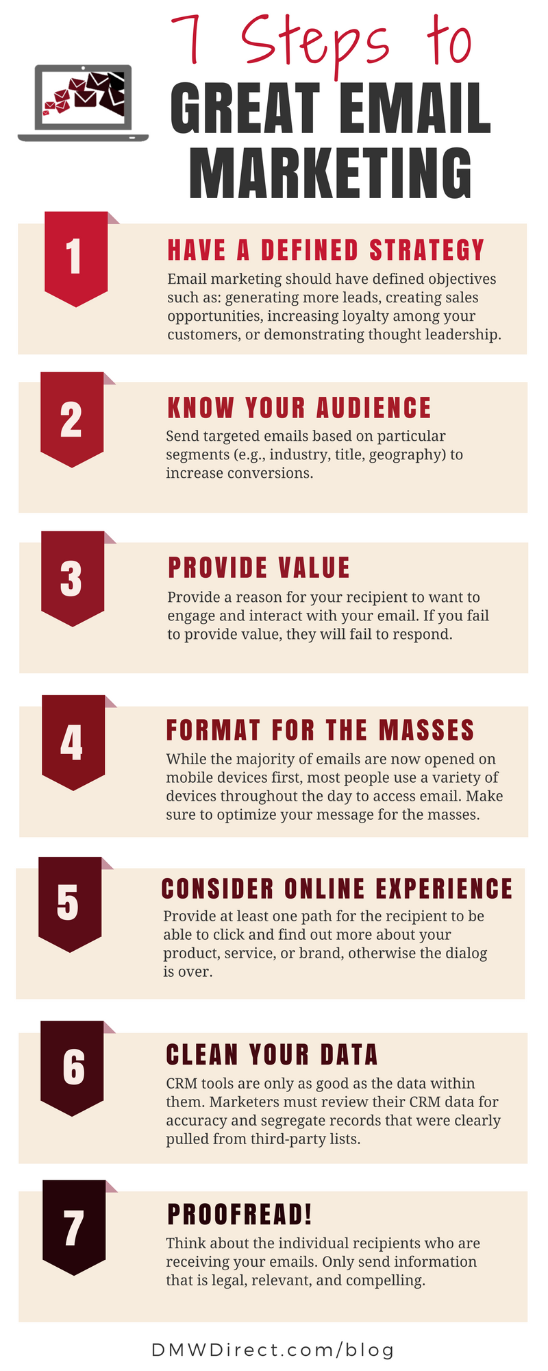 Infographic: 7 Steps to Great Email Marketing