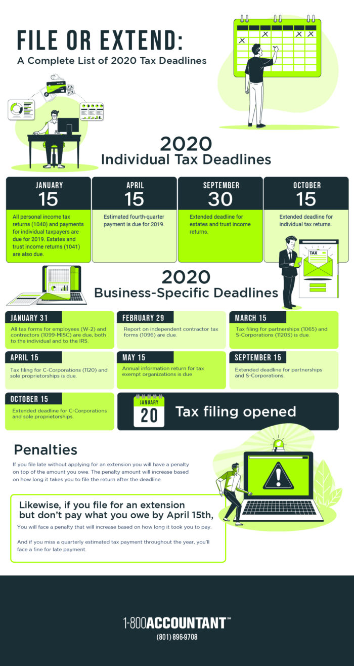 A Complete List of 2020 Tax Deadlines