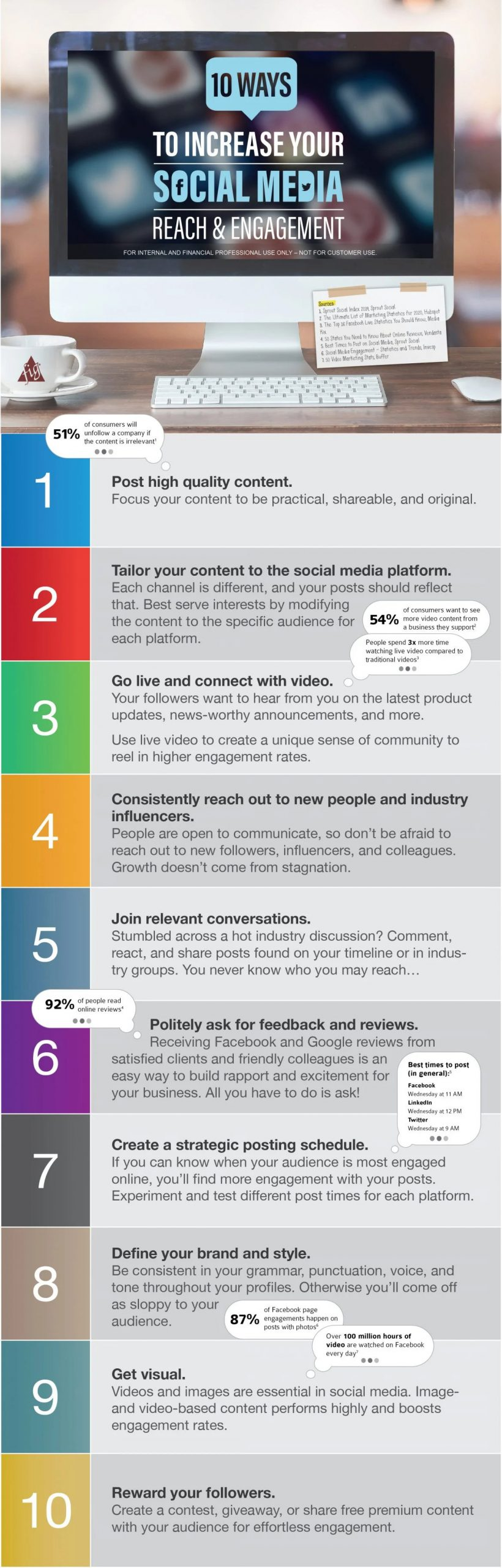 Infographic: 10 Ways to Increase Your Social Media Reach and Engagement